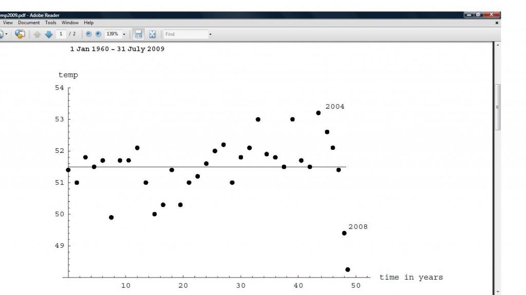 kitsap-graph