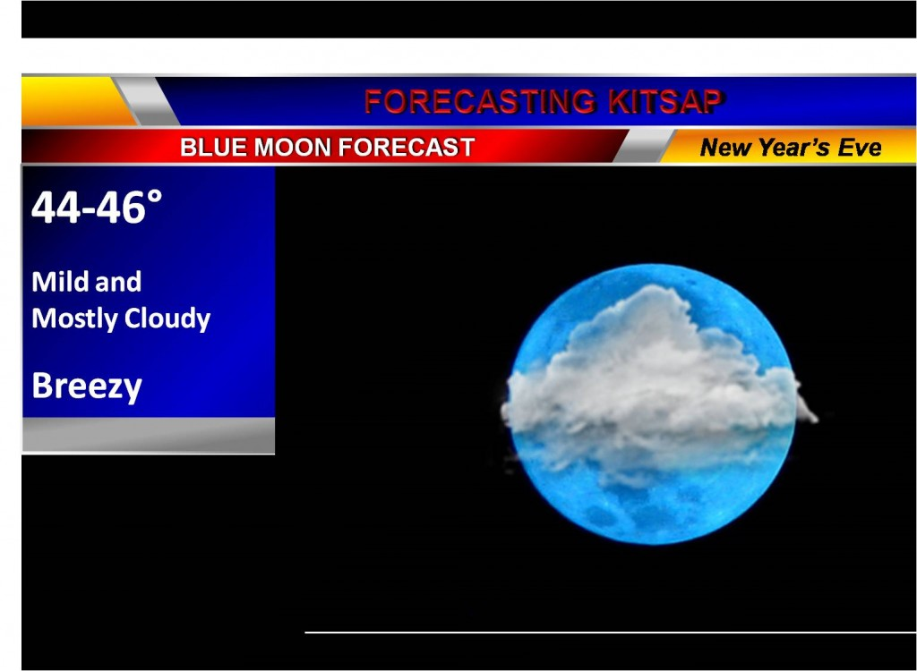 blue moon forecast