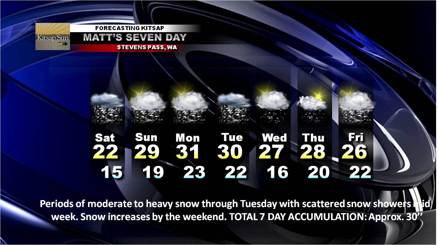 mountain forecast of the week stevens pass forecasting kitsap
