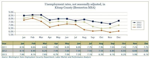 blog.unemploymentgraph