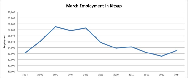 blog.march.employment
