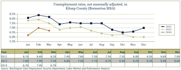 q1.unemployment