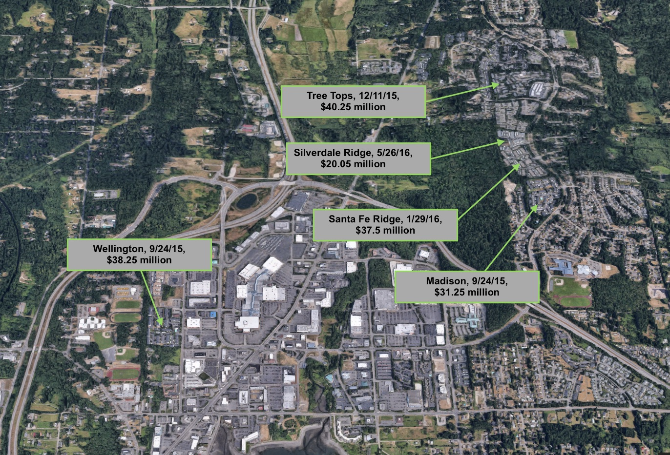 Apartment Complexes For Sale Washington State